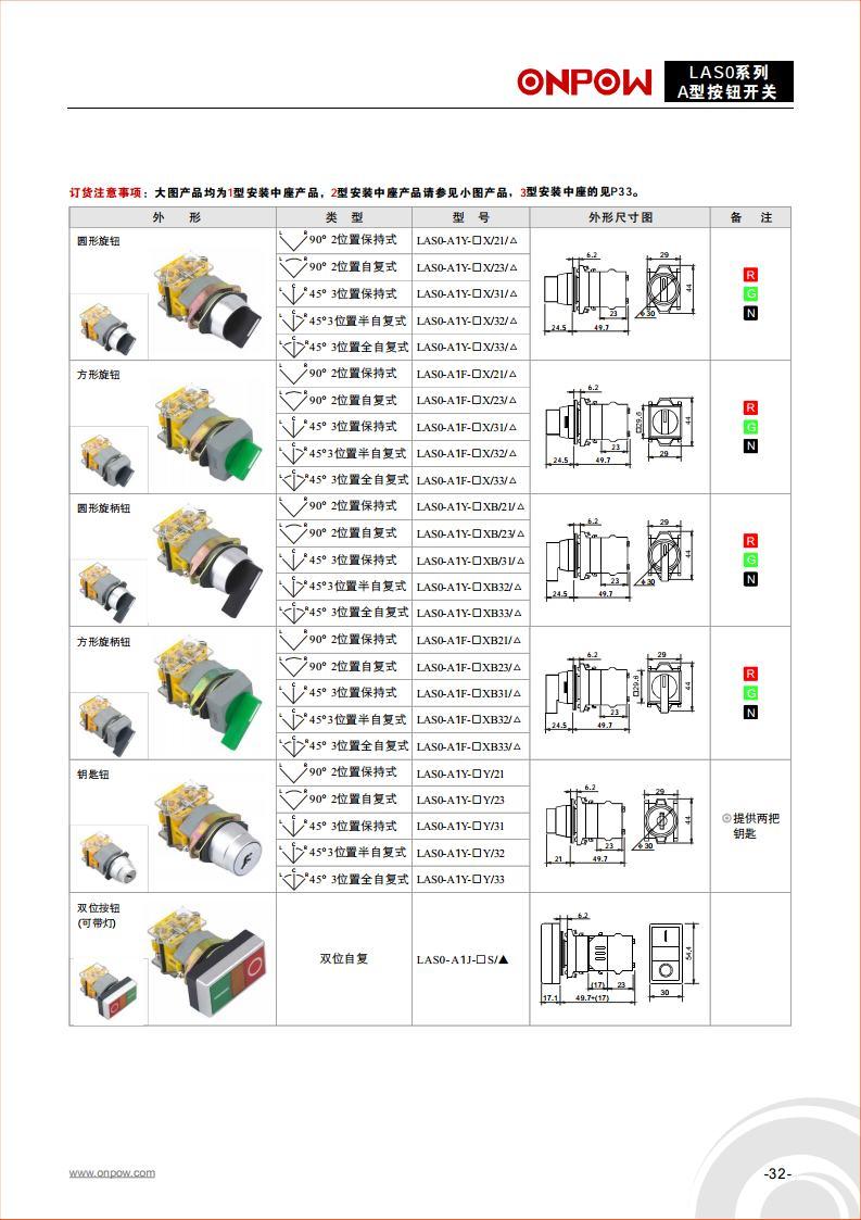 直流1a 常规现货 220vac 24vdc 订货时请注明灯电压 6/12/24/110/220v