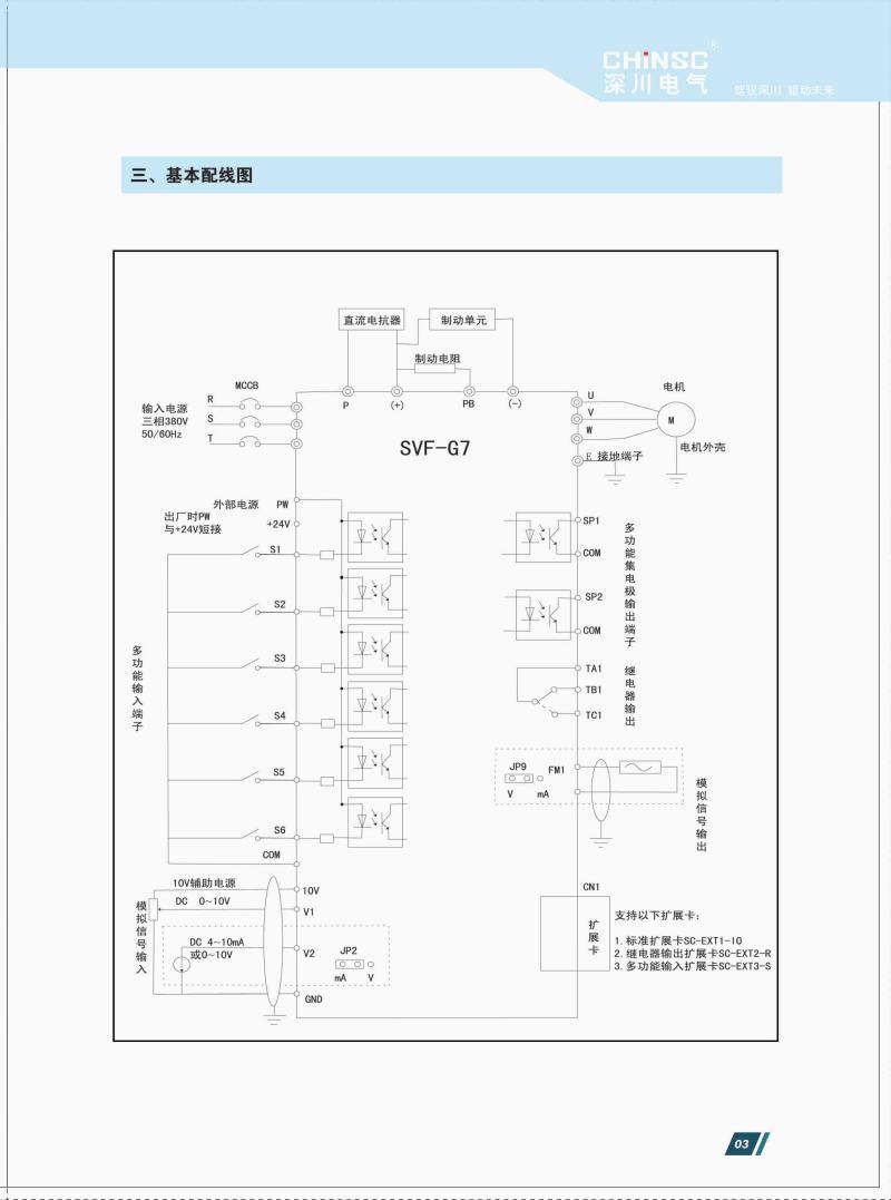 深川变频器 svf-g7-g250/p280t4-d 250/280 kw 380vac
