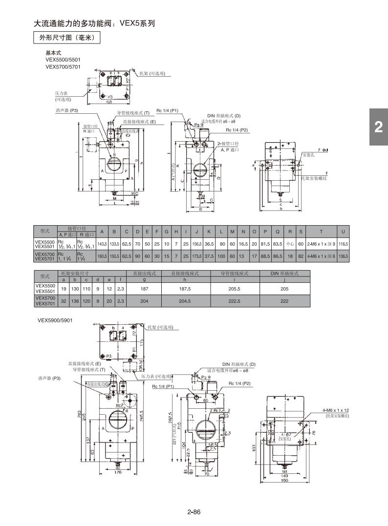 smc 先导式电磁阀 sy7120-5lzd-02 气动控制元件 明扬图片