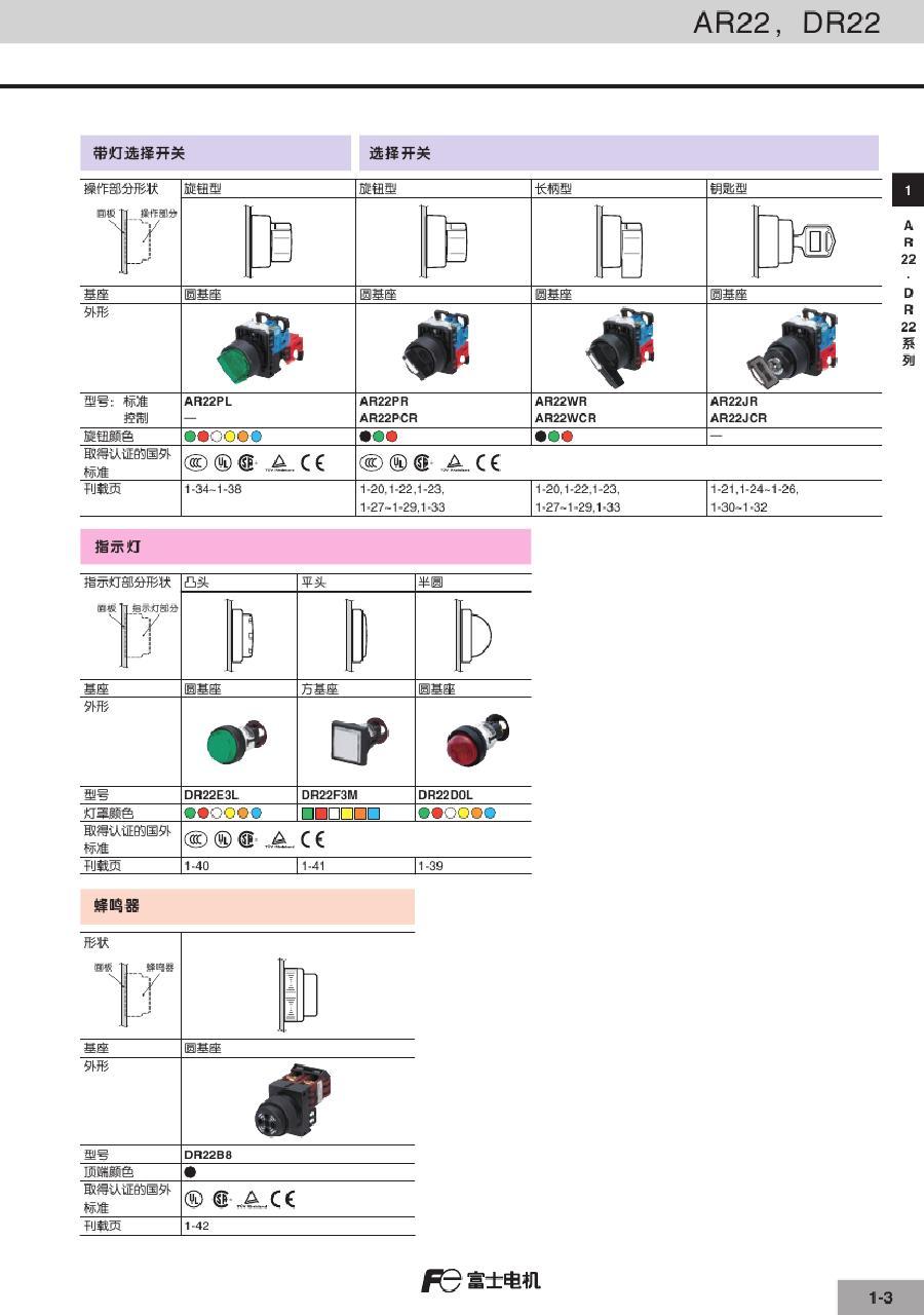 可分为普通揿钮式,蘑菇头式,自锁式,自复位式,旋柄式,带指示灯式,带灯