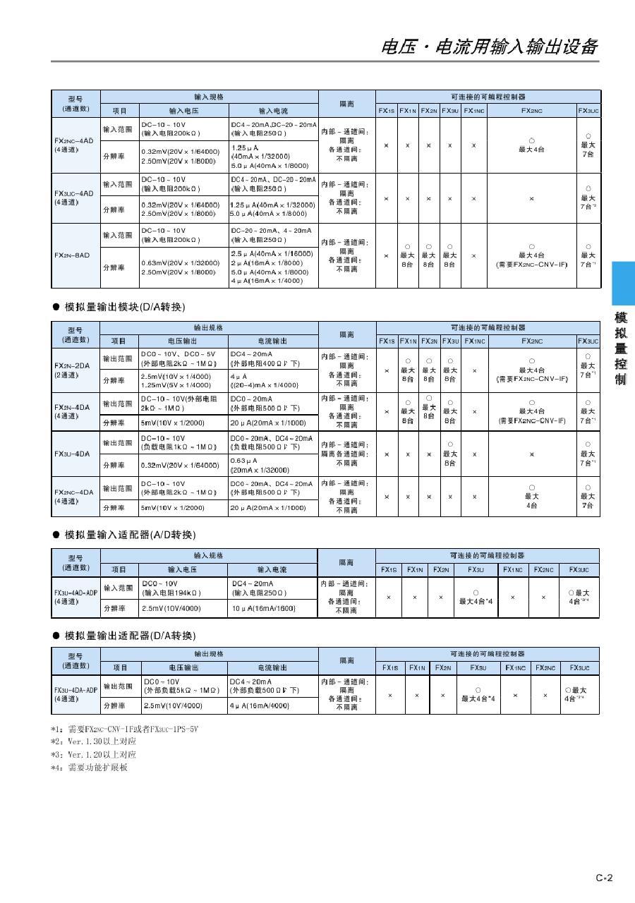 fx1n/1s 三菱plc fx1s-10mt-001 主机6点入/4点出 晶体管输出 电源ac