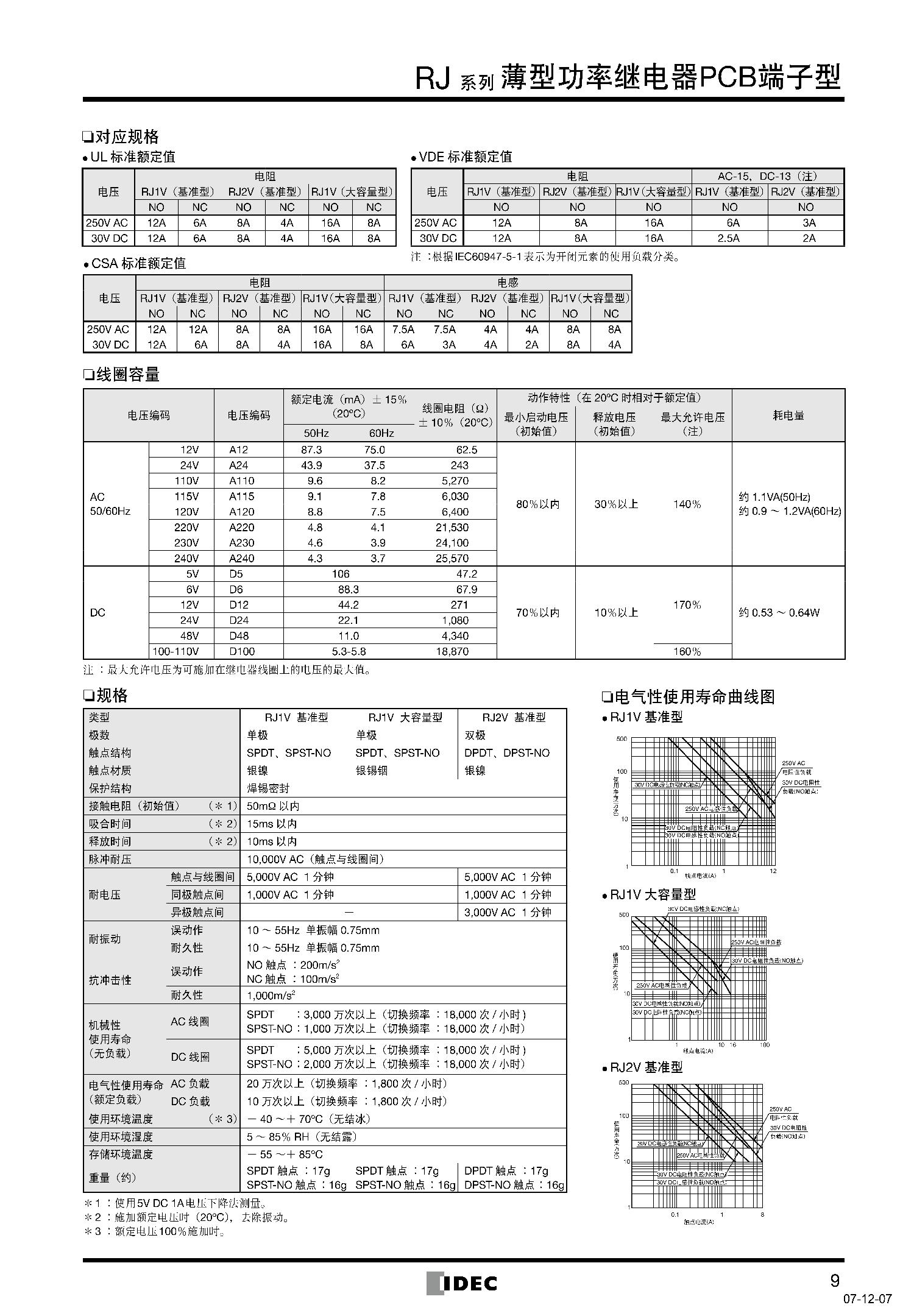 日本和泉中间继电器rj2s-cl-d24;