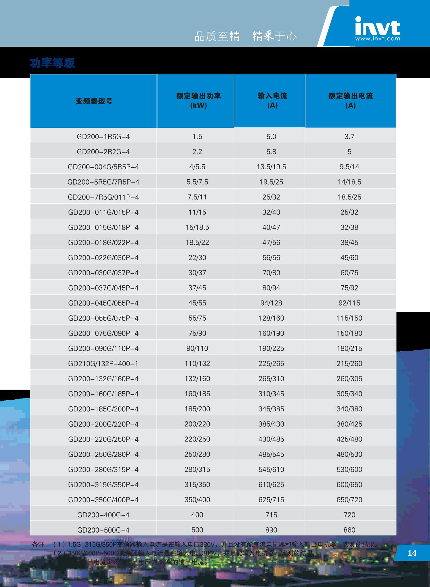 西西软件园 多重安全检测下载网站、值得信赖的软件下载站! 软件 软件 您的位置: 首页mame街机游戏合集1000 →游戏下载 →街机模拟器 → MamePGM街机游戏合集 V1.2整合版 评论 MamePGM街.《街机游戏合集1000》是由国外厂商制作发行的一款动作类街机游戏,街机作为很多人童年不可缺少的伙伴,依稀记得放学后跑街机室过瘾,即时身上没钱,也要站在后面看着.罗马太阳城棋牌-网页flash棋牌,源码完整,带数据库和网页源码,带服务端和客户端源码 asp + c#+as3 开发的棋牌。以前公司里开发的,网页flash棋牌,源码完整,带数据库和网.