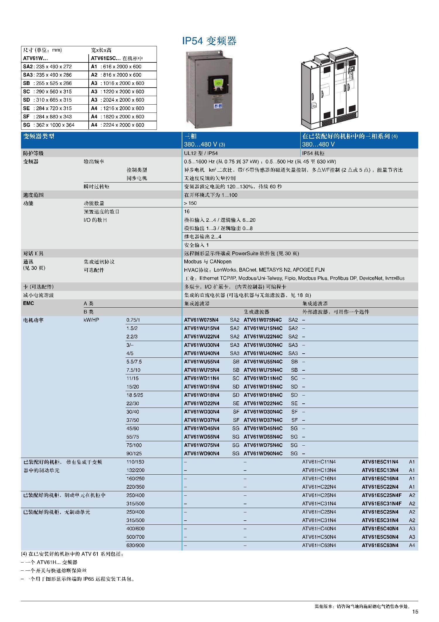 变频器-供应施耐德变频器atv61hd45n4z