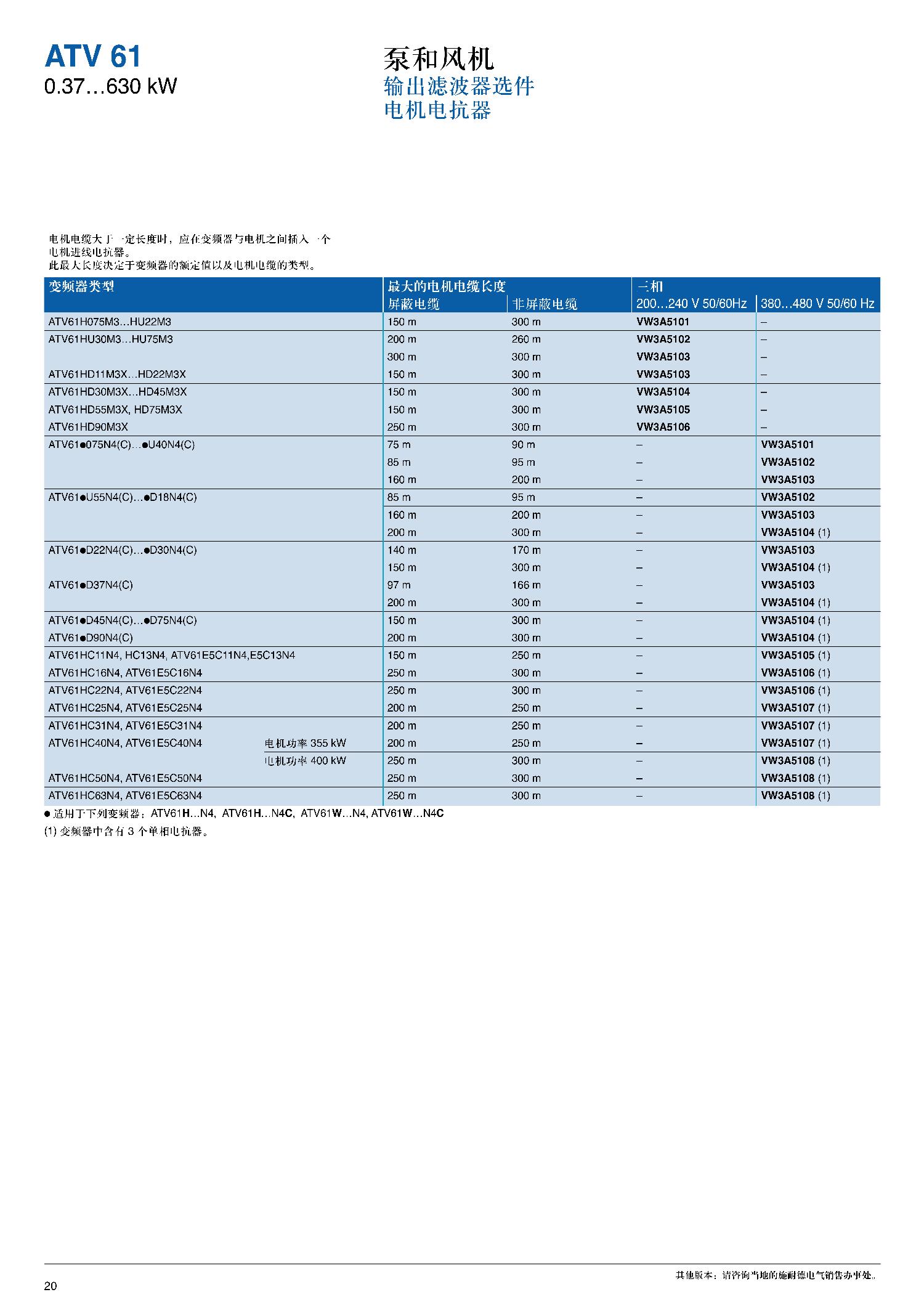 【施耐德变频器atv61hu22n4z