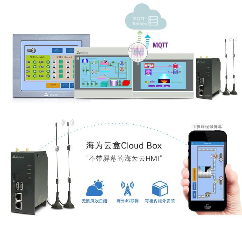 海为MQTT第1讲:海为物联网终端及MQTT协议应用场景介绍明扬工控课堂